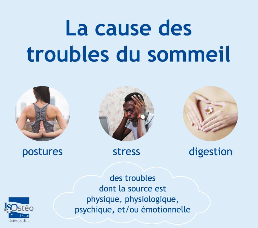 la cause des troubles du sommeil : la posture, le stress, la digestion. Ces troubles ont une source d'ordre physique, physiologique, psychique, et/ou émotionnelle.