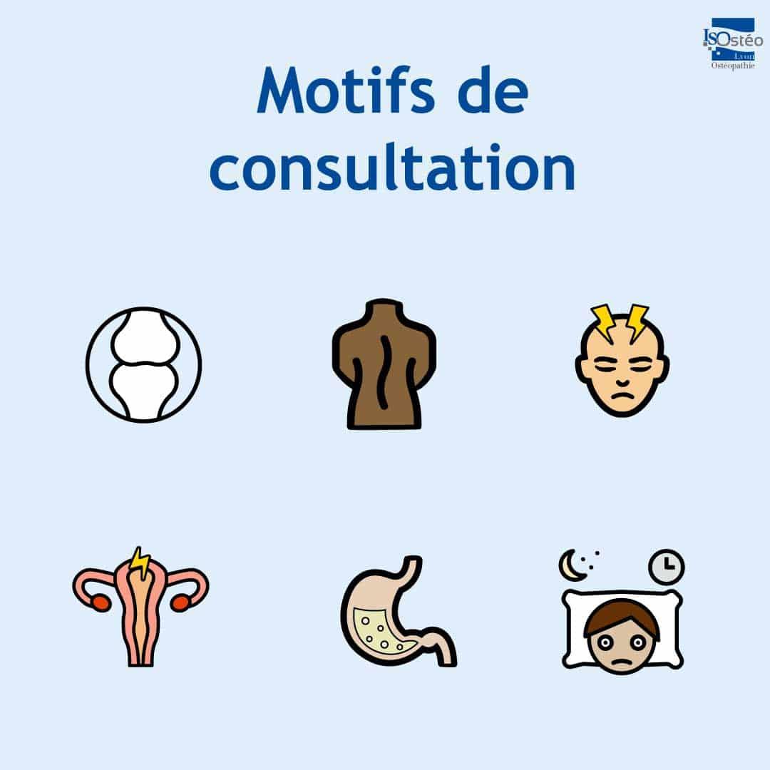 Motif de consultation pour une consultation ostéopathie